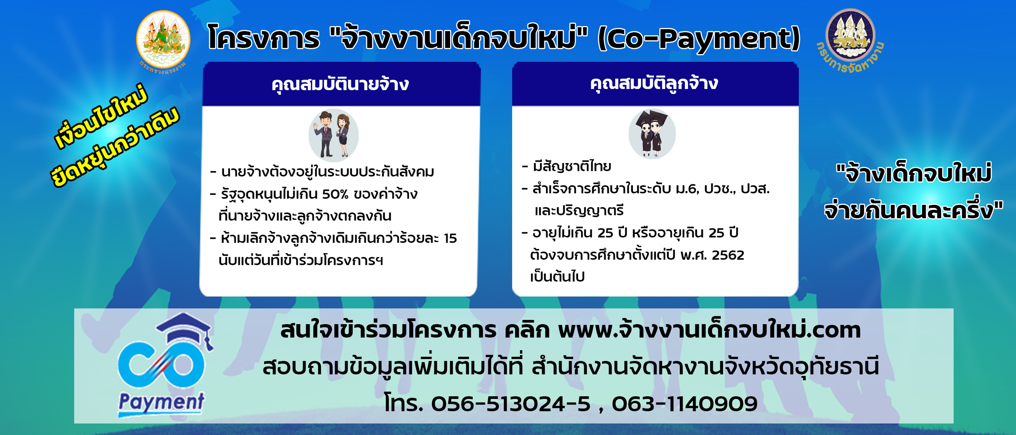 co-payment