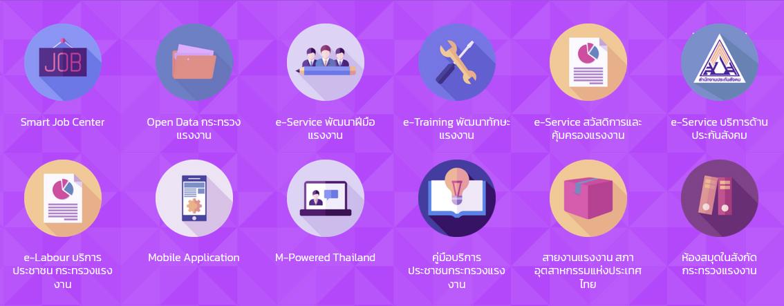 E-Service กระทรวงแรงงาน