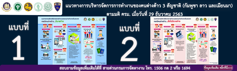 แนวทางการบริหารจัดการการทำงานของคนต่างด้าว 3 สัญชาติ (กัมพูชา ลาว และเมียนมา) ตามมติ ครม.เมื่อวันที่ 29 ธันวาคม 2563