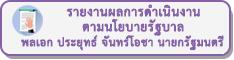 รายงานผลการดำเนินงานตามนโยบายรัฐบาล พลเอก ประยุทธ์ จันทร์โอชา นายกรัฐมนตรี