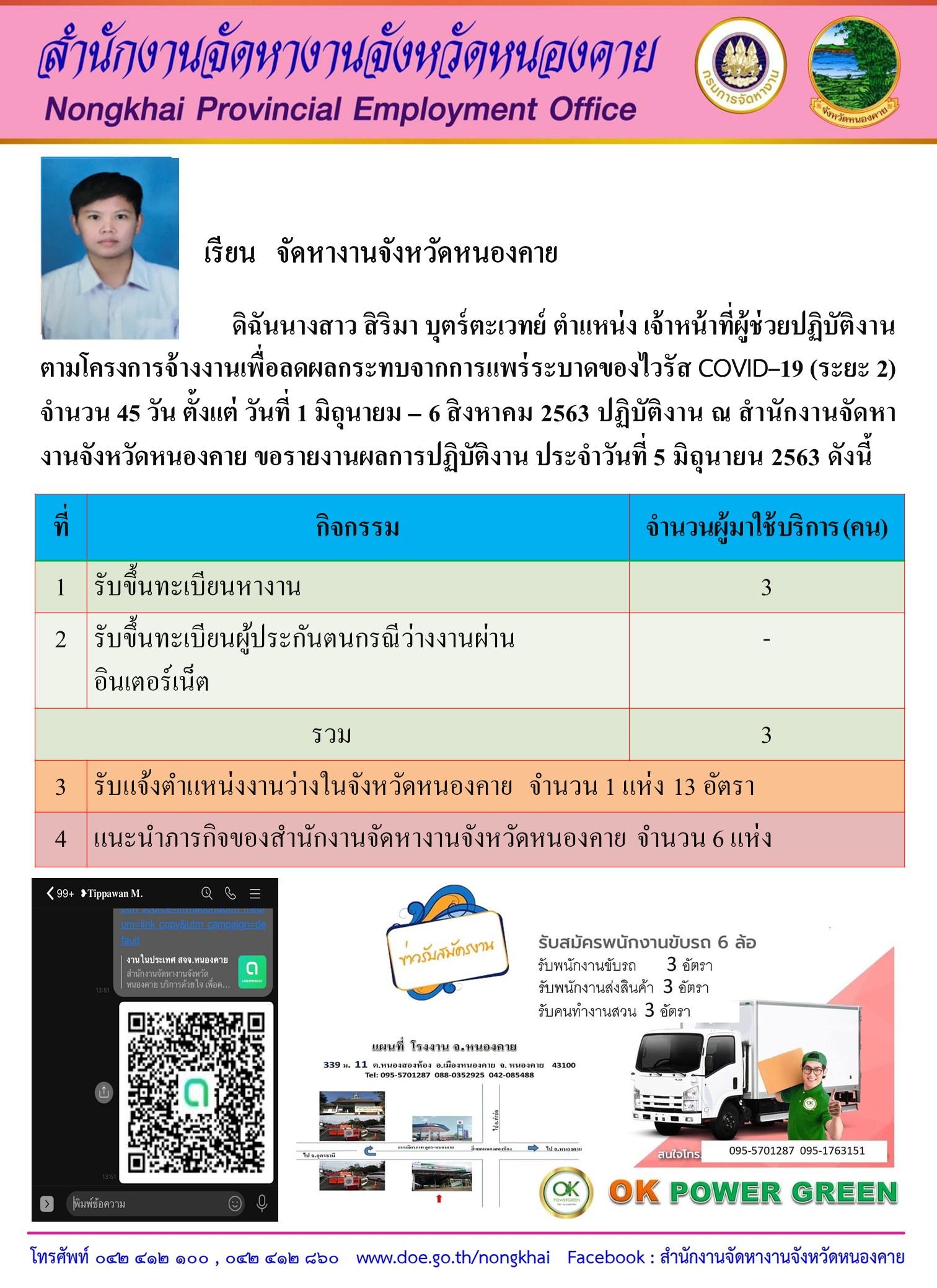 ผลการปฏิบัติงานของพนักงานจ้างเหมาบริการรายบุคคล (รายวัน) ประจำวันที่ 5 มิถุนายน 2563
