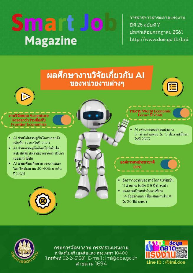 Smart Job Magazine ปีที่ 25 ฉบับที่ 7