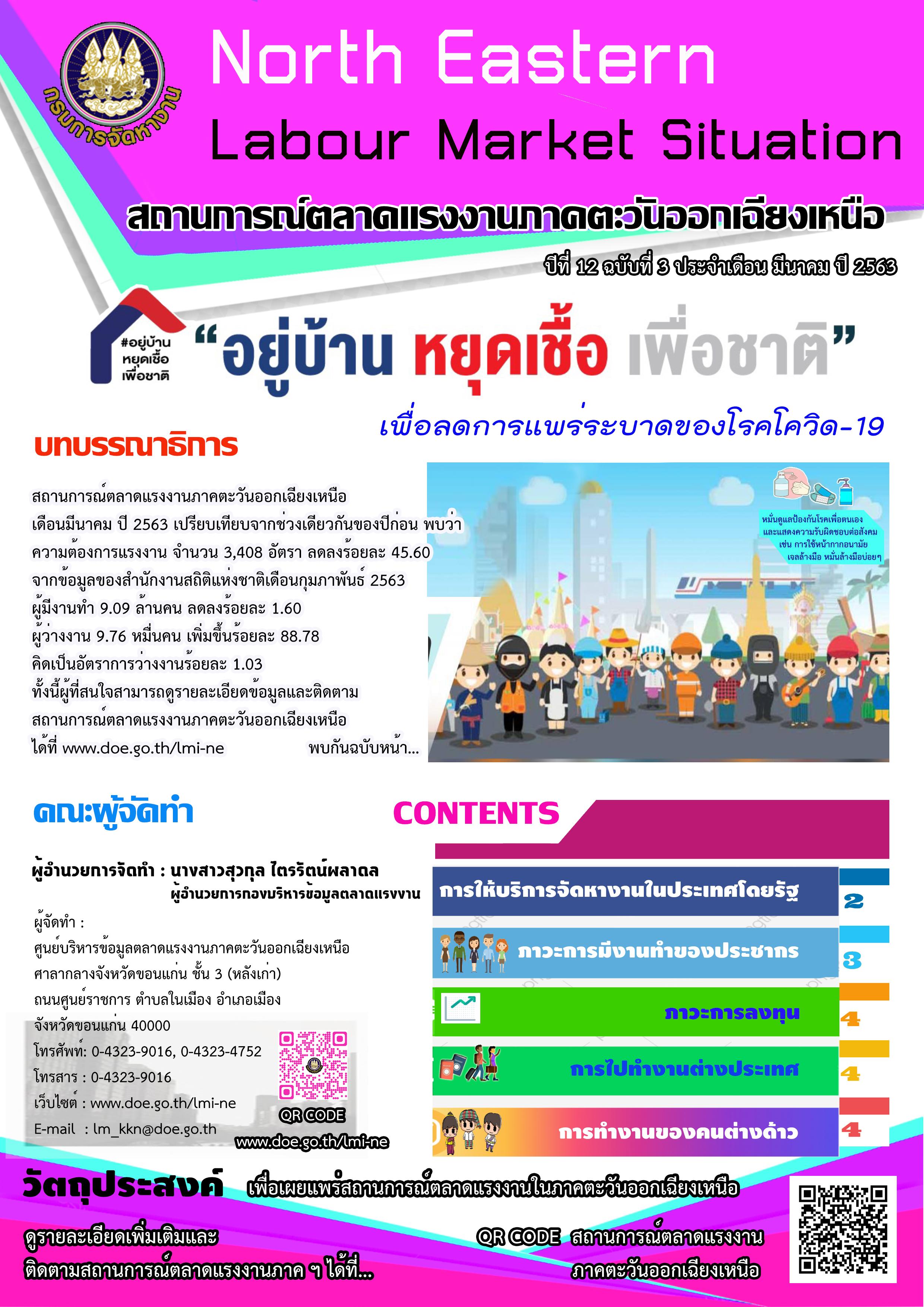 สถานการณ์ตลาดแรงงานภาค ฯ เดือนมีนาคม 2563 Infographic