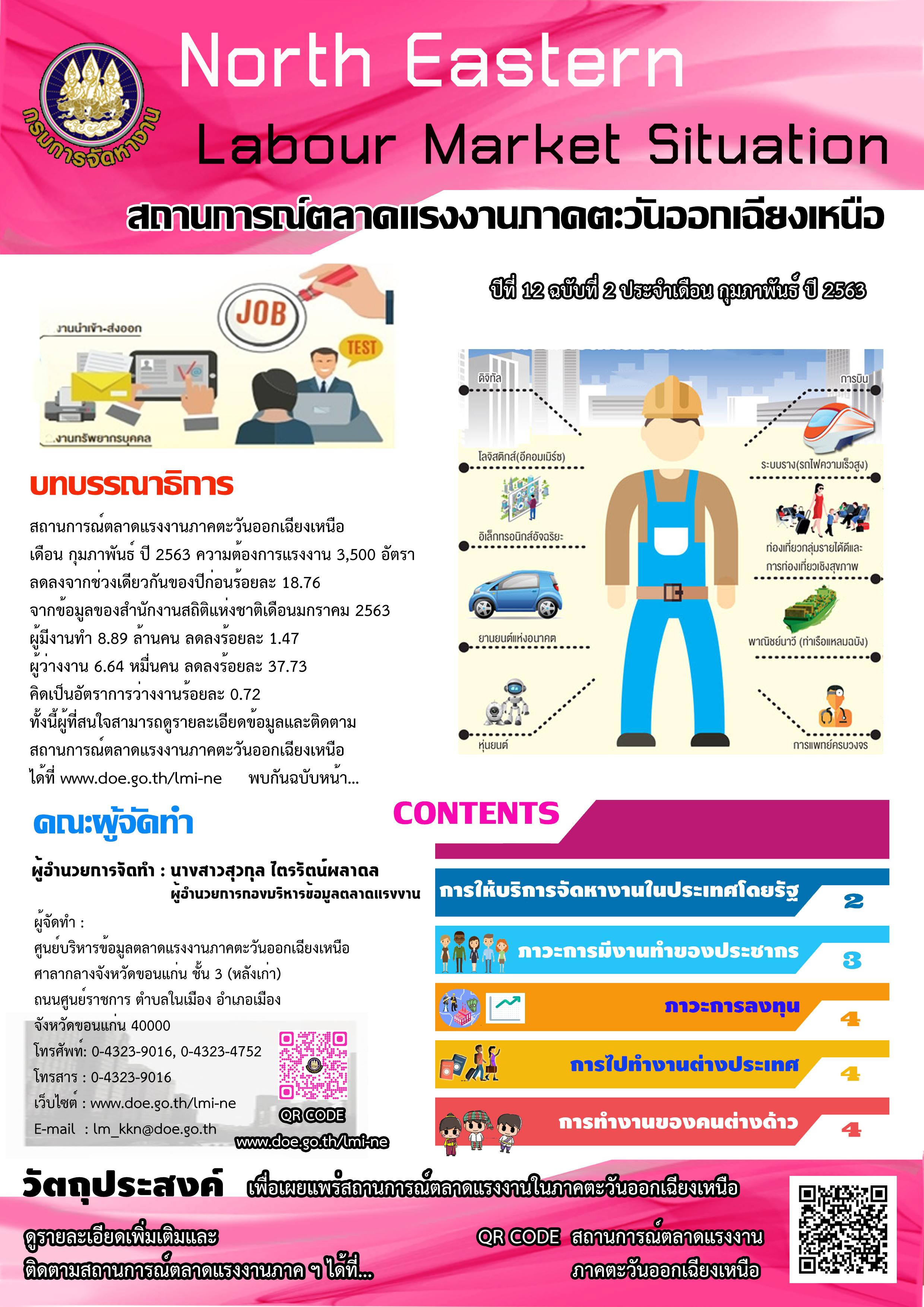 สถานการณ์ตลาดแรงงานภาค ฯ เดือนกุมภาพันธ์ 2563 Infographic