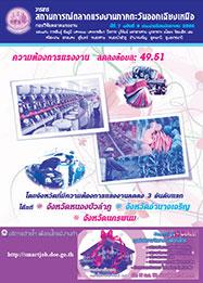 วารสารสถานการณ์ตลาดแรงงานภาคตะวันออกเฉียงเหนือ รายเดือน กันยายน 2558