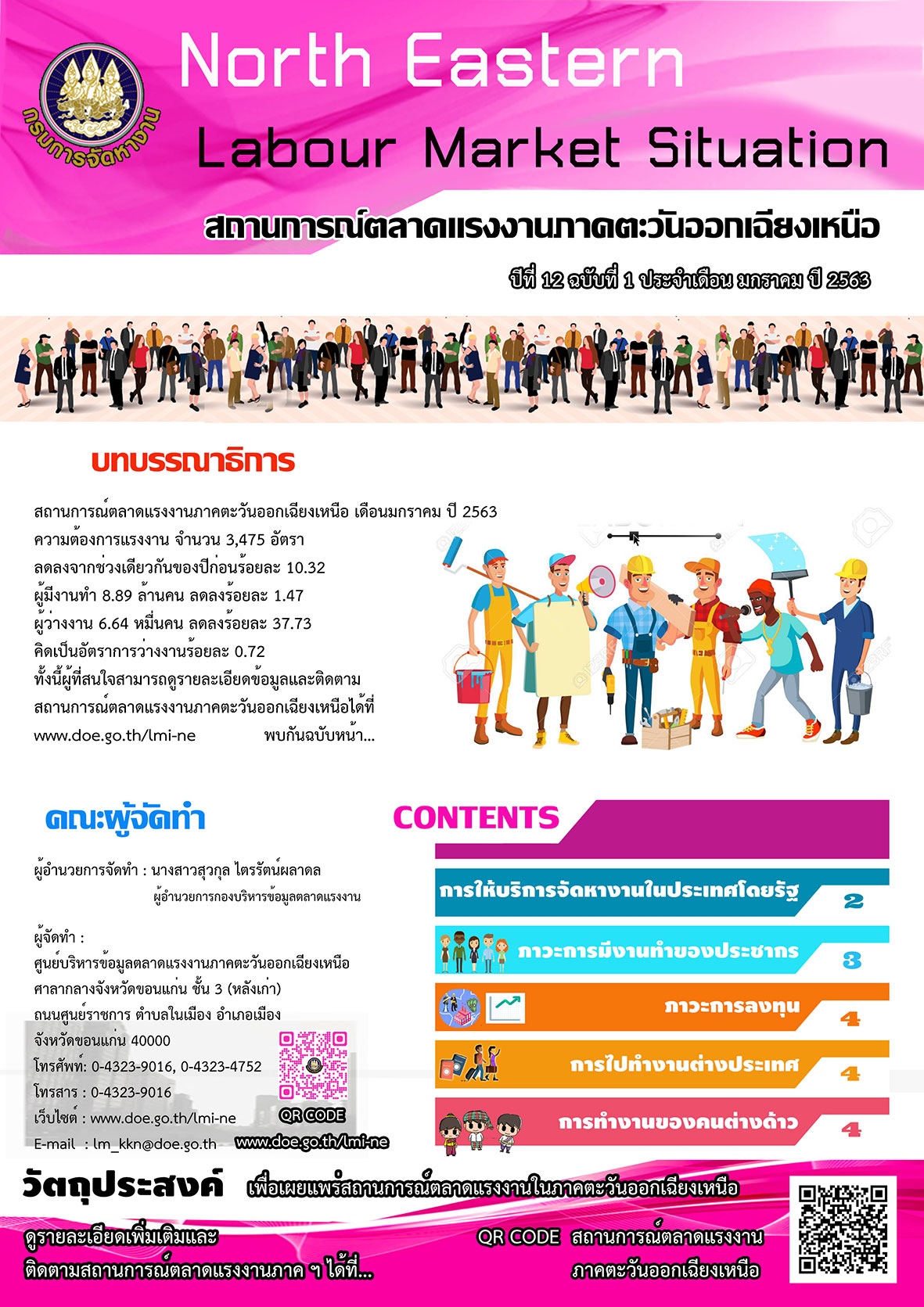 สถานการณ์ตลาดแรงงานภาค ฯ เดือน มกราคม 2563 Infographic