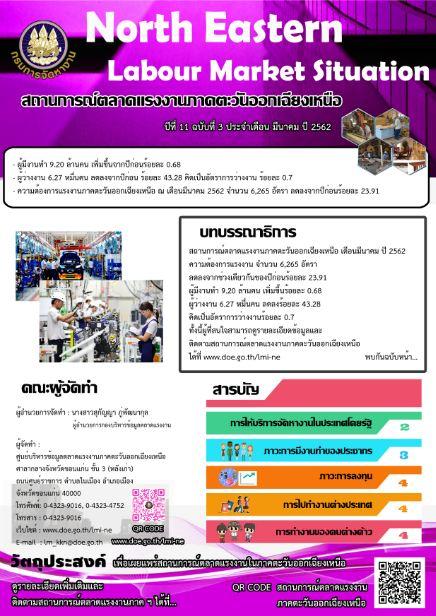 สถานการณ์ตลาดแรงงานภาค ฯ เดือน มีนาคม 2562 ฉบับ Infographic