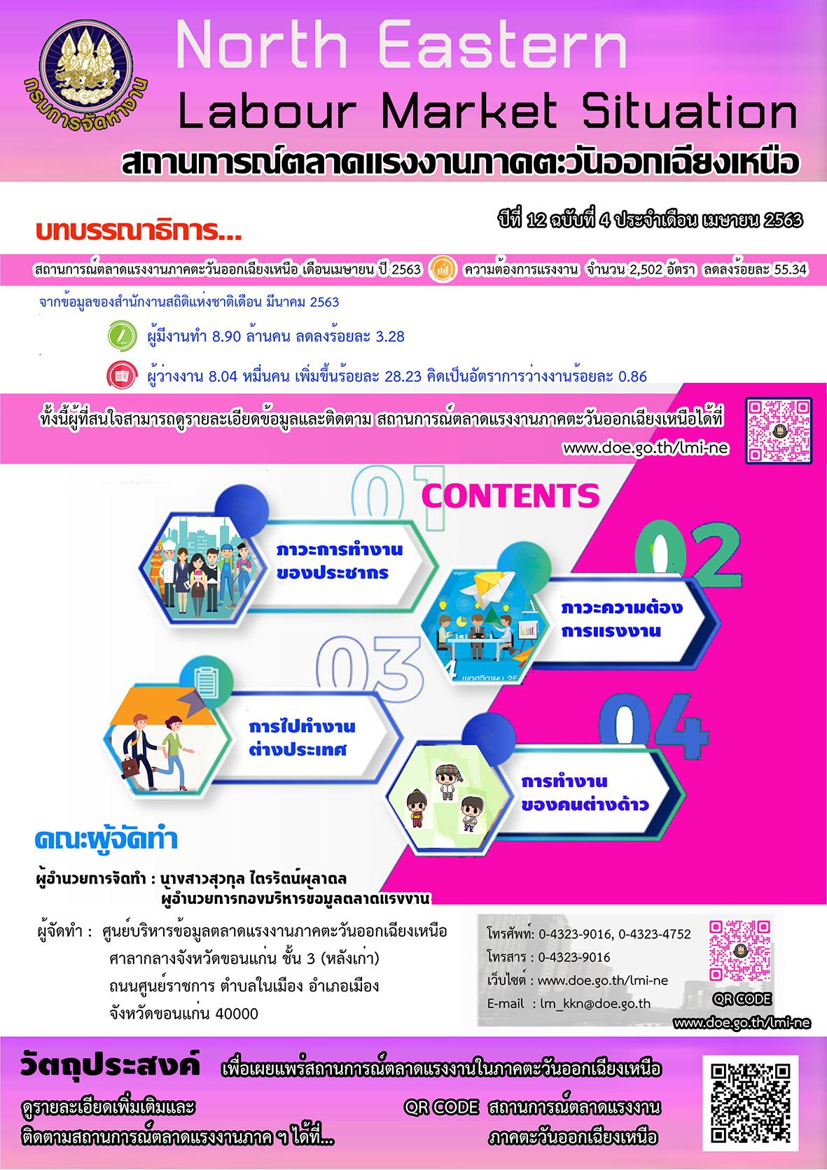 Infographic 4-63