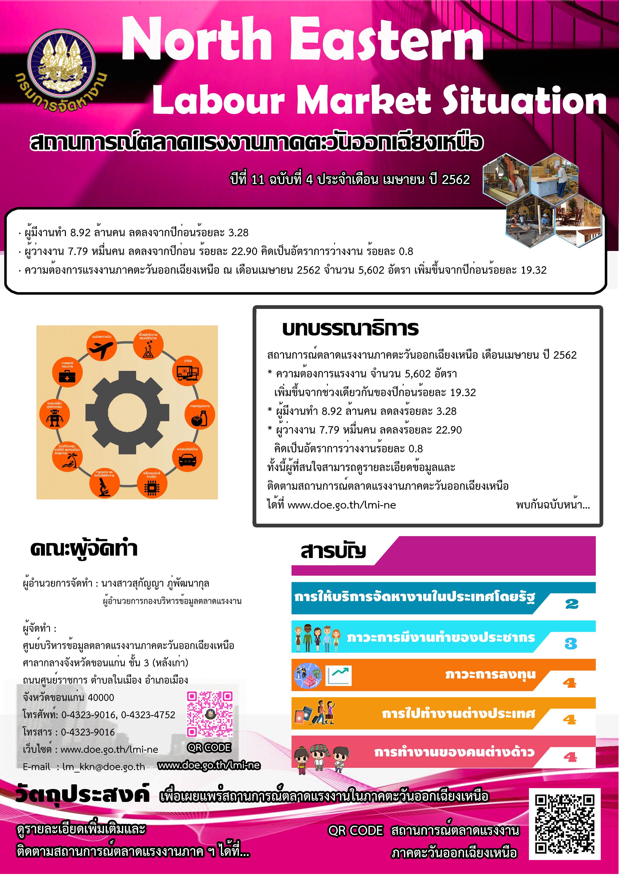 สถานการณ์ตลาดแรงงานภาค ฯ เดือนมีนาคม 2562 ฉบับ Infographic