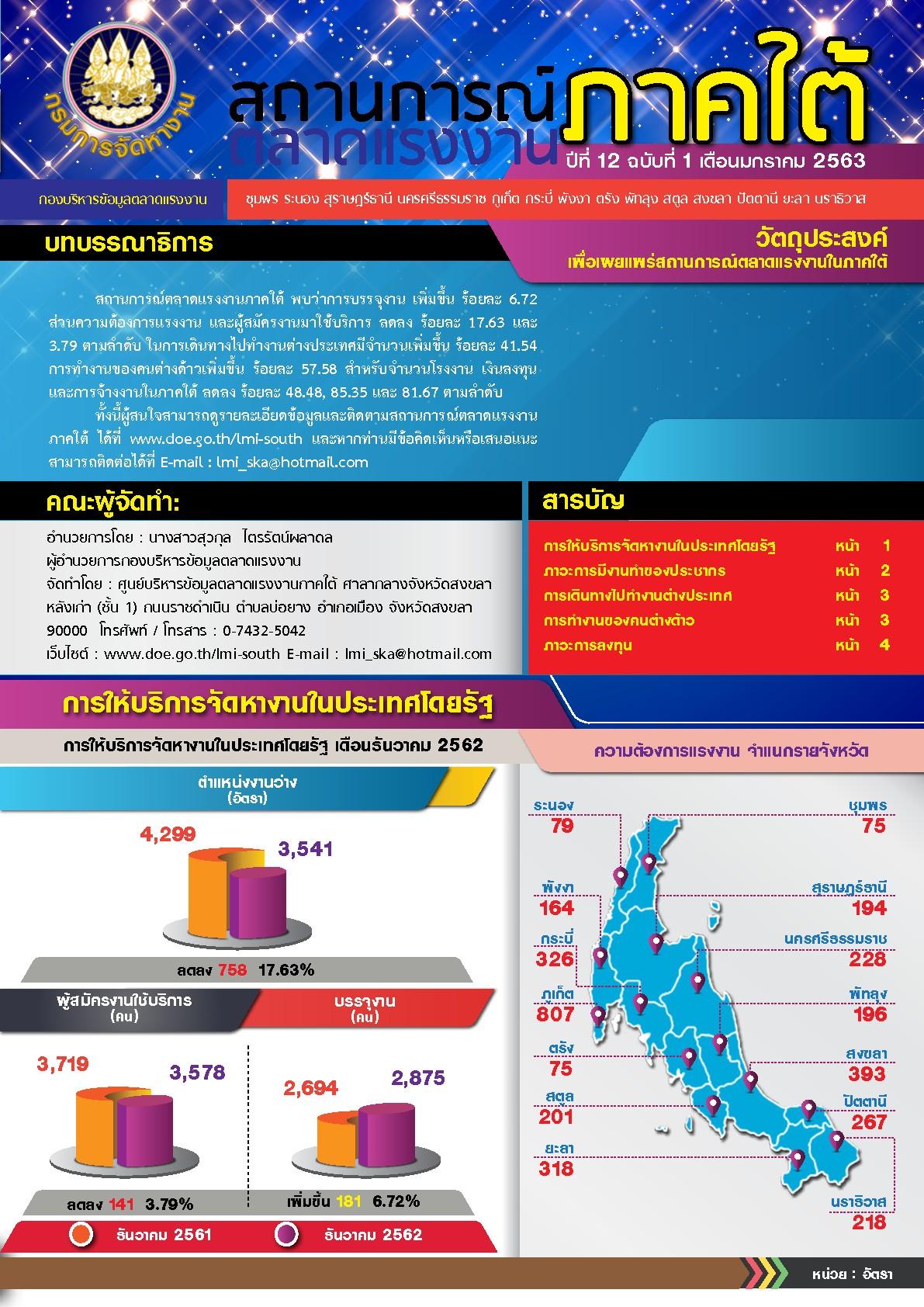 วารสารสถานการณ์ตลาดแรงงานภาคใต้ ปีที่ 12 ฉบับที่ 1 เดือนมกราคม 2563