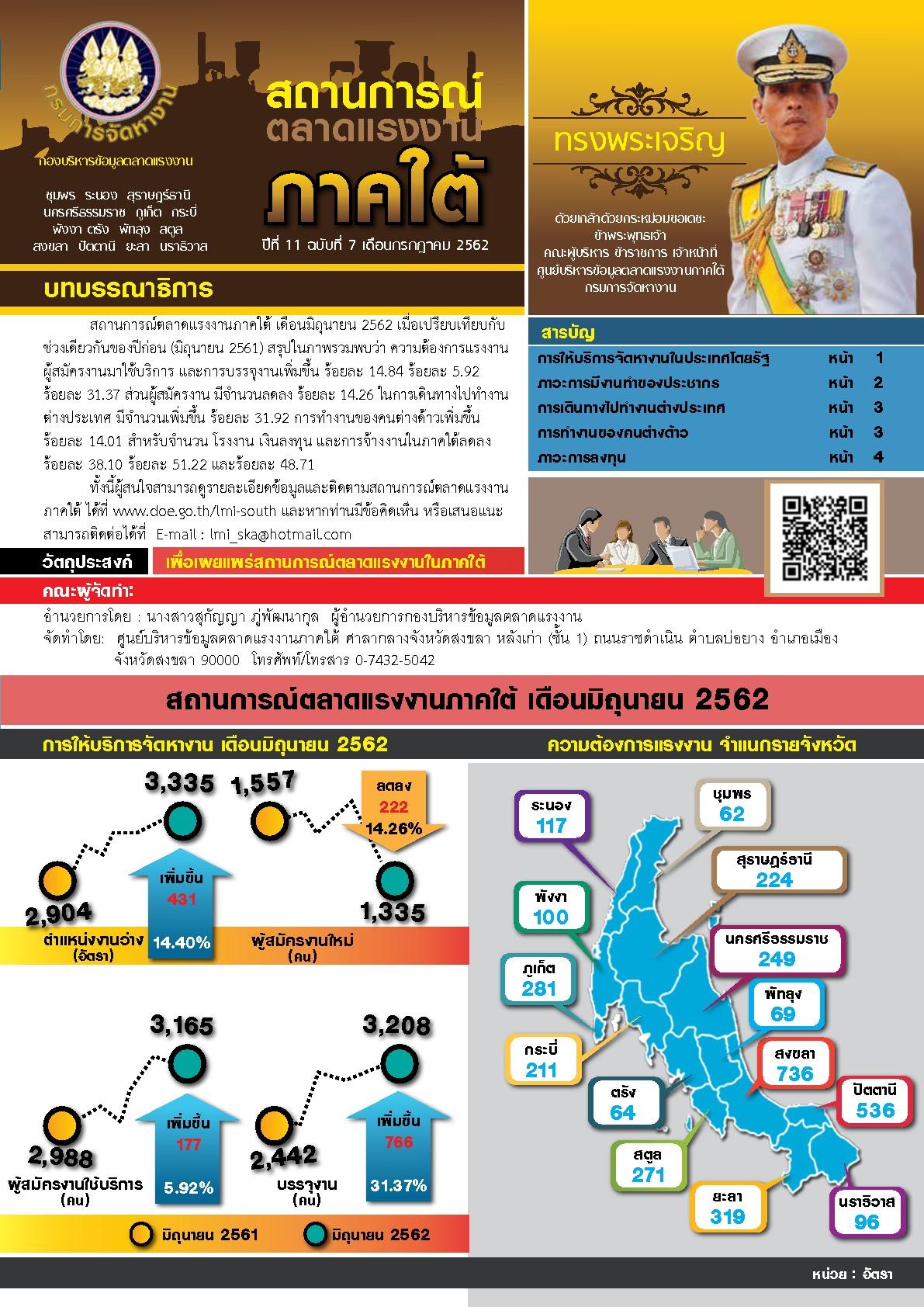 วารสารสถานการณ์ตลาดแรงงานภาคใต้ ปีที่ 11 ฉบับที่ 7 เดือนกรกฎาคม 2562