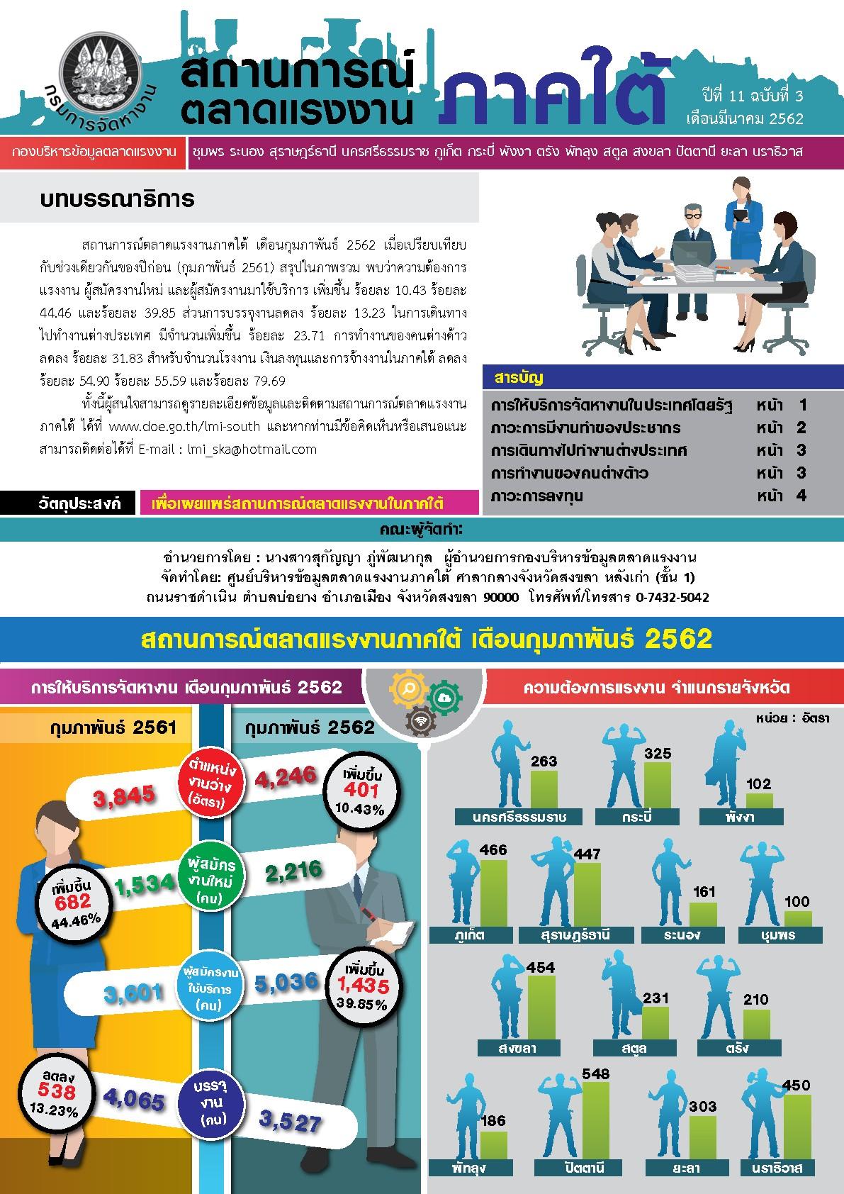 วารสารสถานการณ์ตลาดแรงงานภาคใต้ ปีที่ 11 ฉบับที่ 3 เดือนมีนาคม 2562
