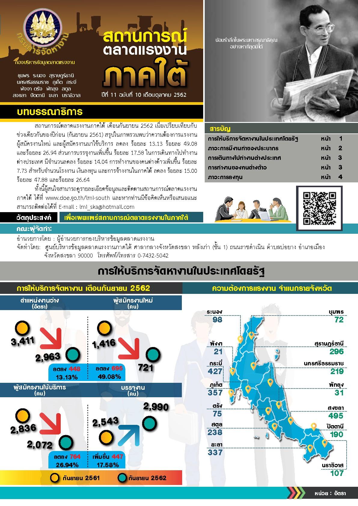 วารสารสถานการณ์ตลาดแรงงานภาคใต้ เดือนตุลาคม 2562