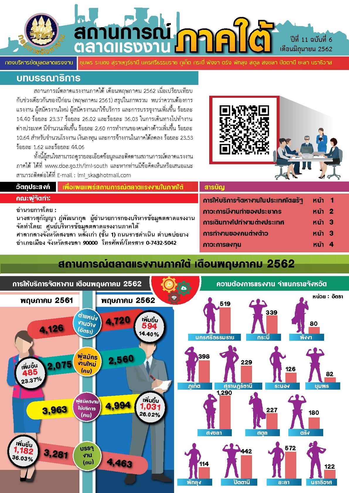 วารสารสถานการณ์ตลาดแรงงานภาคใต้ ปีที่ 11 ฉบับที่ 6 เดือนมิถุนายน 2562