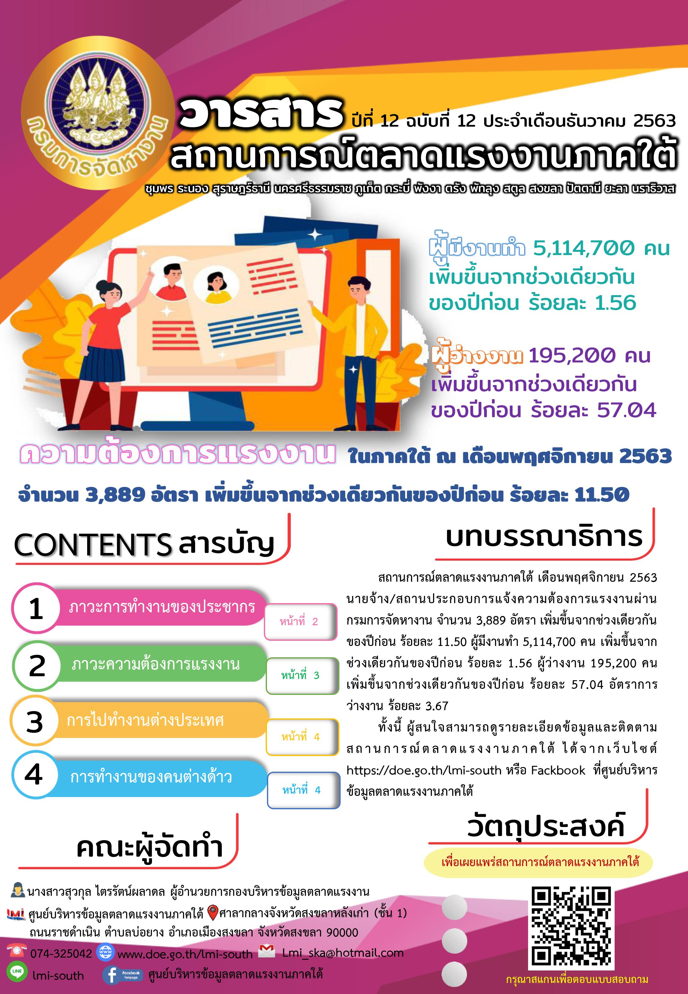 วารสารสถานการณ์ตลาดแรงงานภาคใต้ ปีที่ 12 ฉบับที่ 12 เดือนธันวาคม 2563