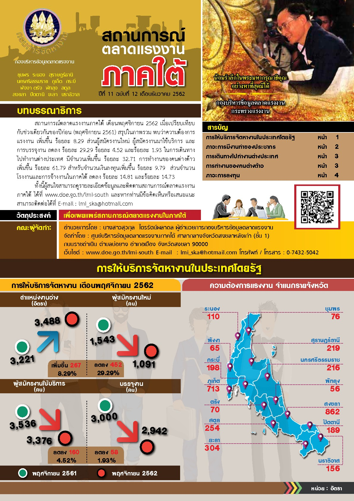 วารสารสถานการณ์ตลาดแรงงานภาคใต้ ปีที่ 11 ฉบับที่ 12 เดือนธันวาคม 2562