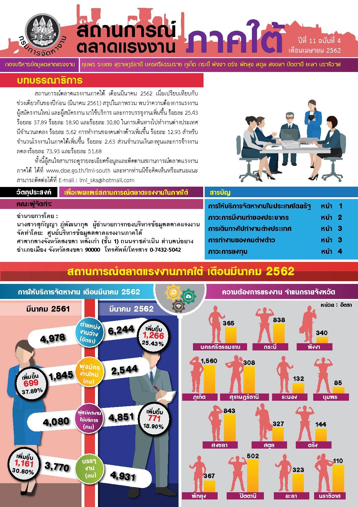 วารสารสถานการณ์ตลาดแรงงานภาคใต้ ปีที่ 11 ฉบับที่ 4 เดือนเมษายน 2562