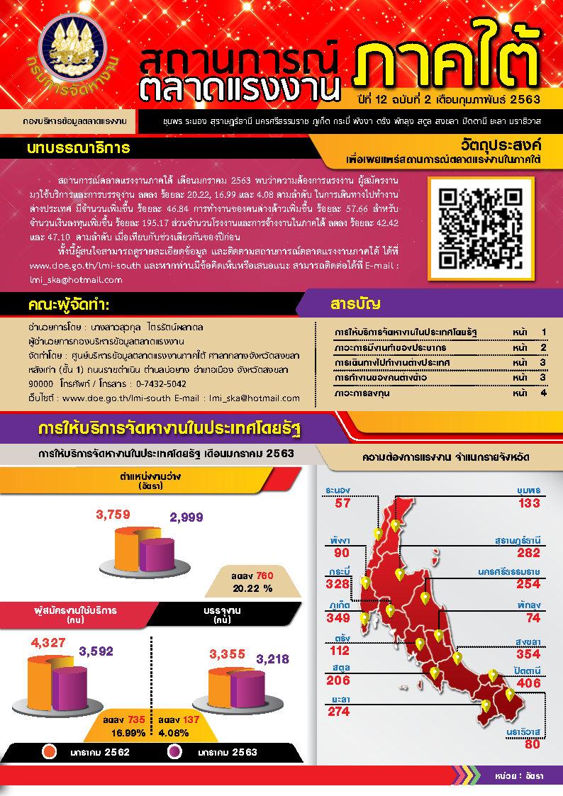 วารสารสถานการณ์ตลาดแรงงานภาคใต้ประจำเดือนกุมภาพันธ์ 2563
