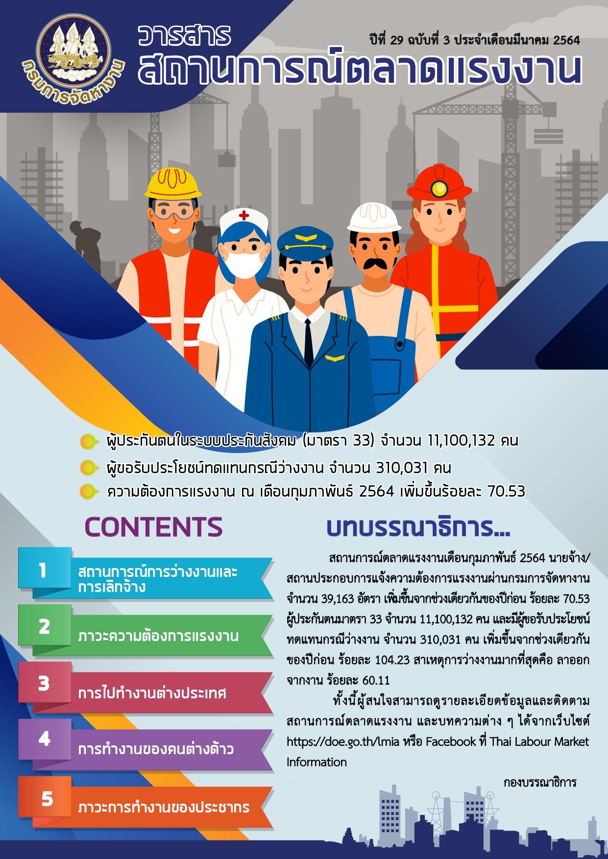 วารสารสถานการณ์ตลาดแรงงานประจำเดือนมีนาคม 2564