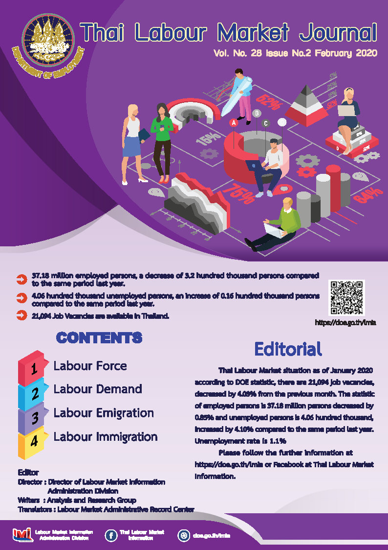 Thai Labour Market Journal (February 2020)