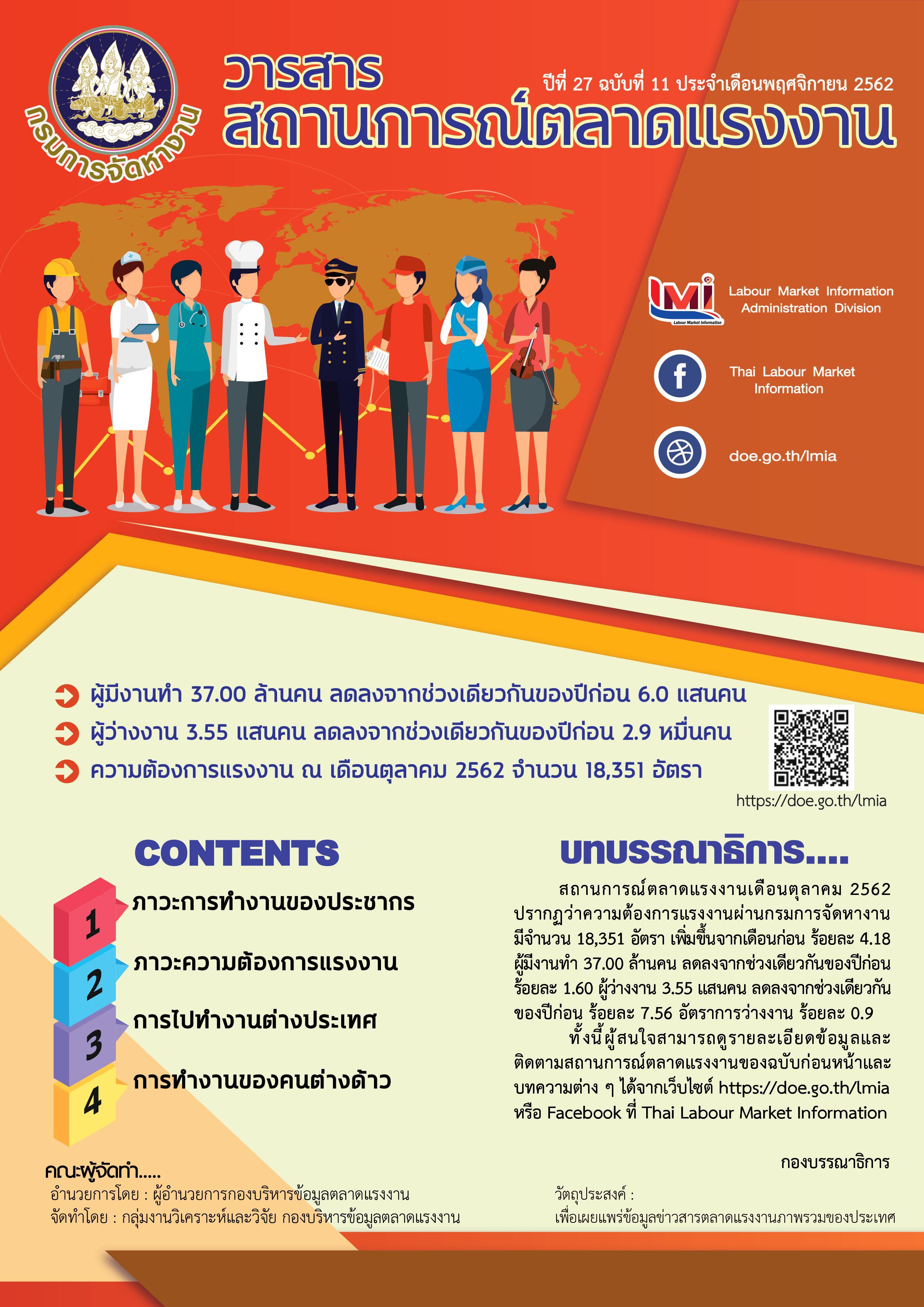 ปก วารสารสถานการณ์ตลาดแรงงานประจำเดือนพฤศจิกายน 2562