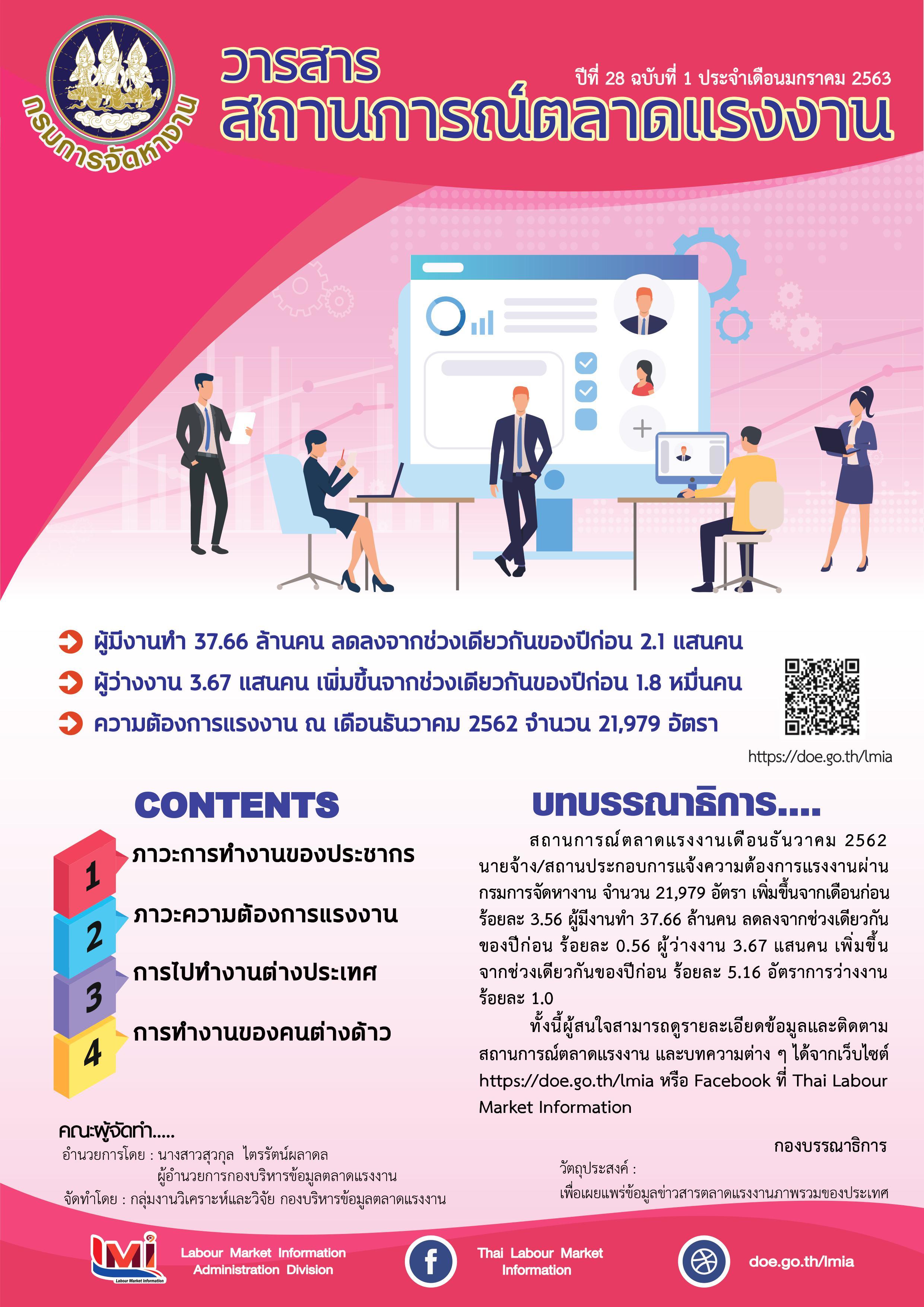 วารสารสถานการณ์ตลาดแรงงานประจำเดือนมกราคม 2563