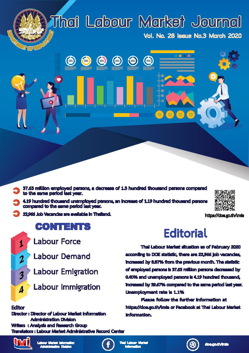 Thai Labour Market Journal (March 2020)