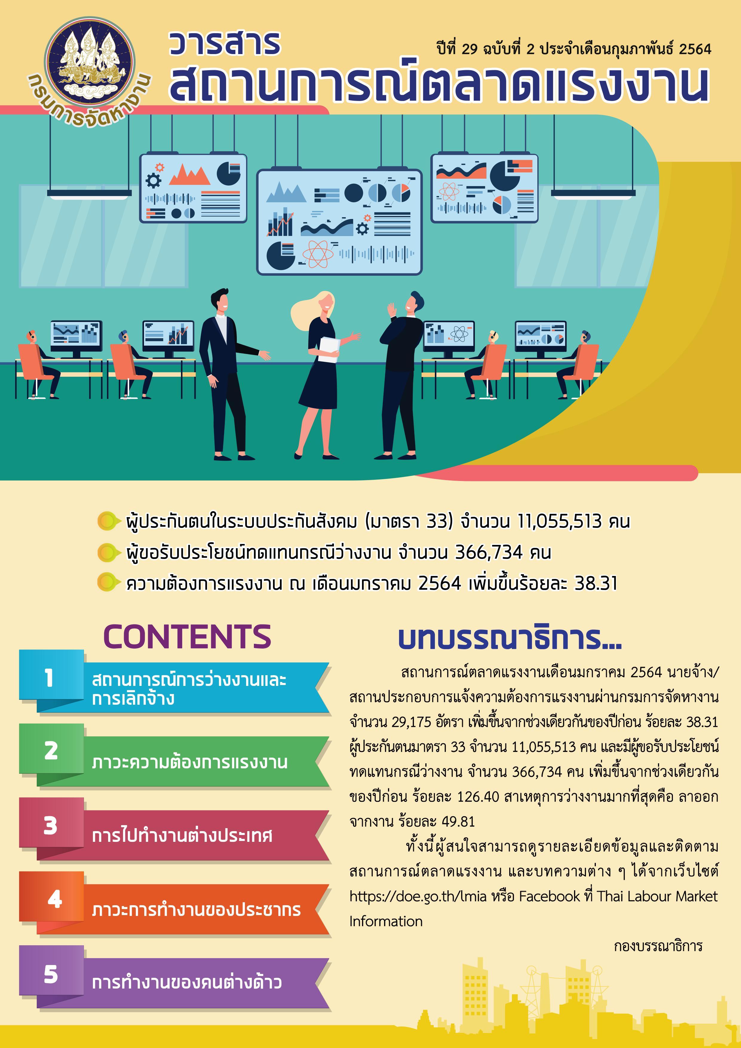 วารสารสถานการณ์ตลาดแรงงานประจำเดือนกุมภาพันธ์ 2564