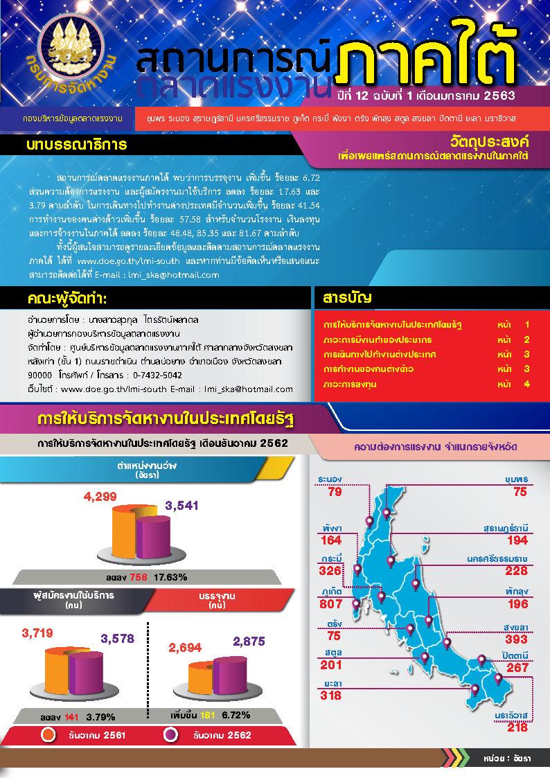 วารสารสถานการณ์ตลาดแรงงานภาคใต้ประจำเดือนมกราคม 2563