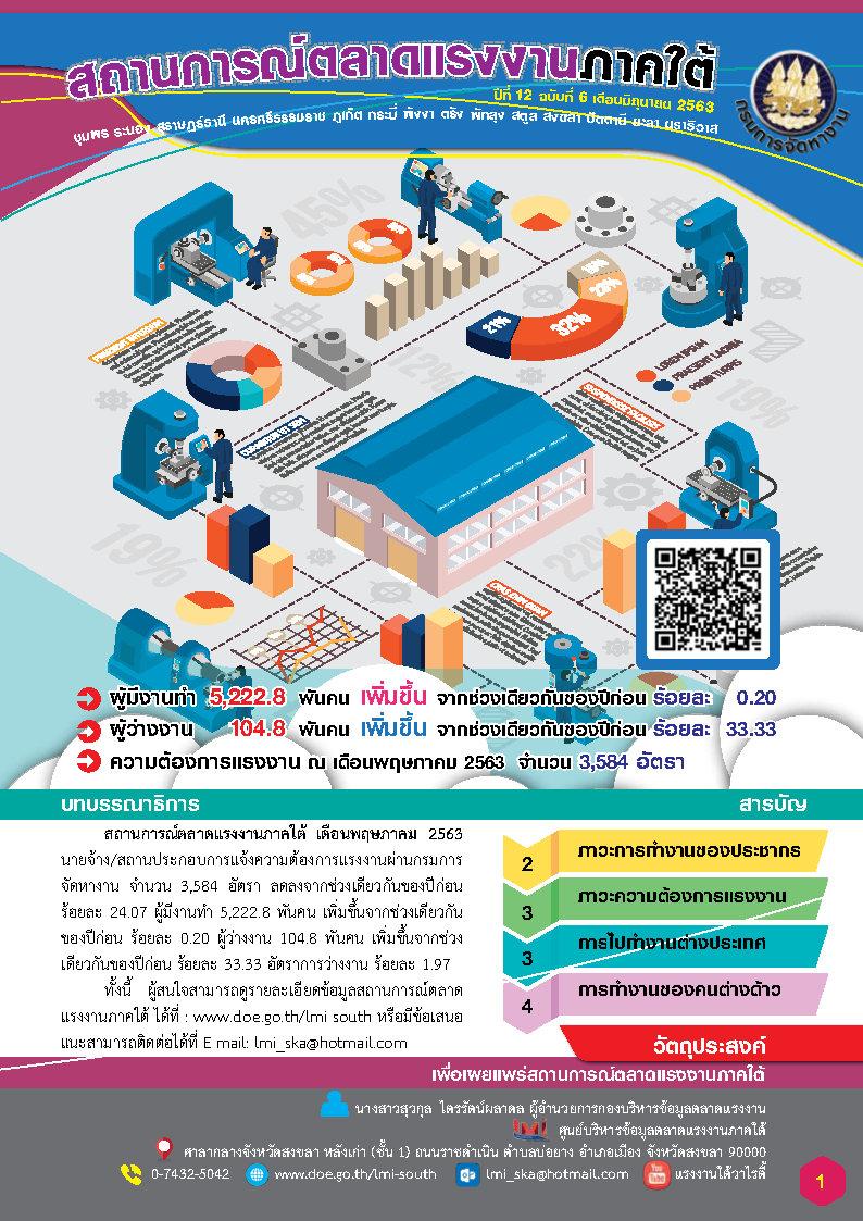 วารสารสถานการณ์ตลาดแรงงานภาคใต้ ประจำเดือนมิถุนายน 2563