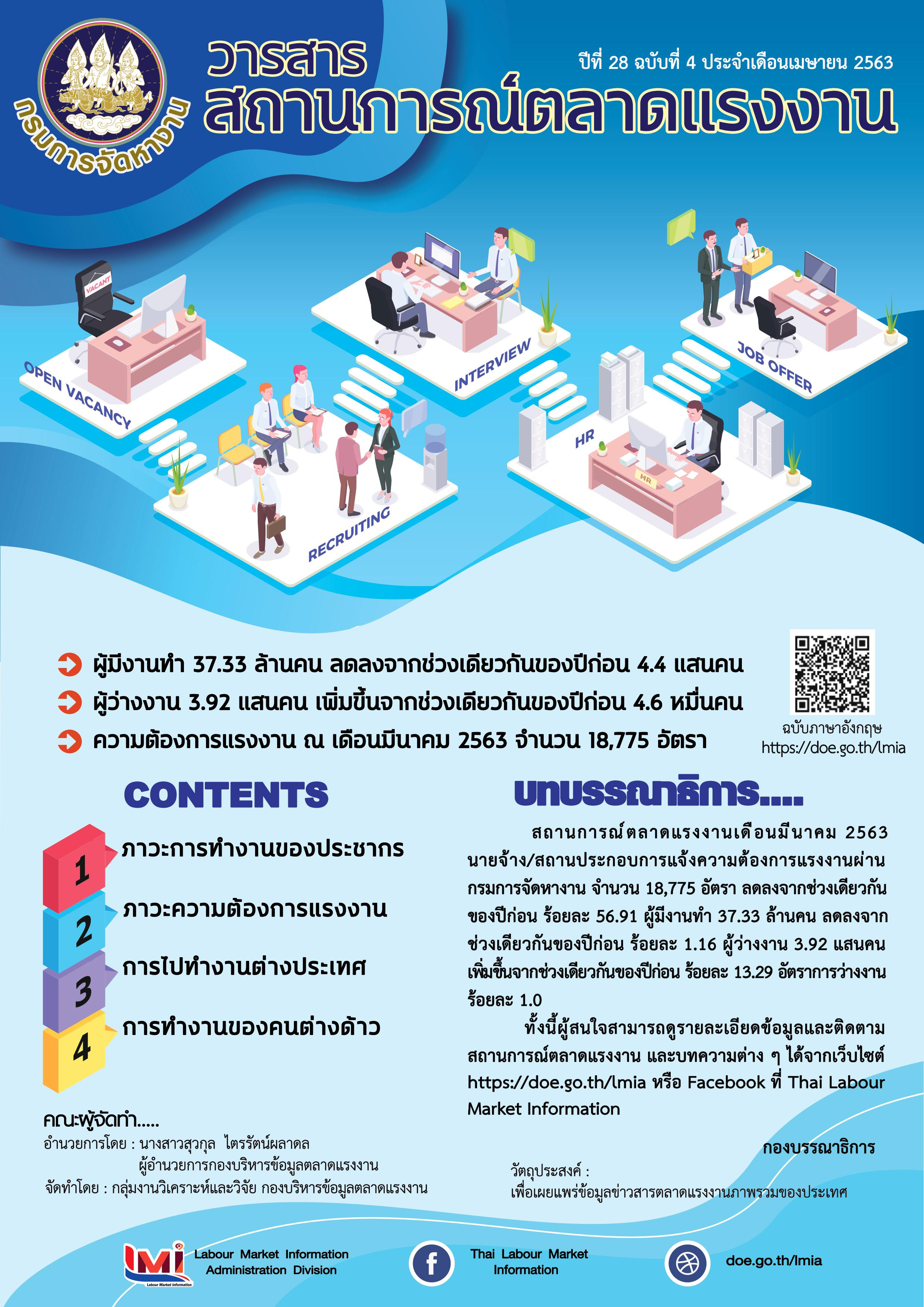 วารสารสถานการณ์ตลาดแรงงานประจำเดือนเมษายน 2563