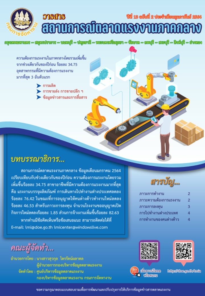 วารสารสถานการณ์ตลาดแรงงานภาคกลาง ประจำเดือนกุมภาพันธ์ 2564