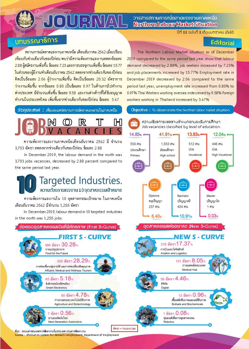วารสารสถานการณ์ตลาดแรงงานภาคเหนือประจำเดือนมกราคม 2563