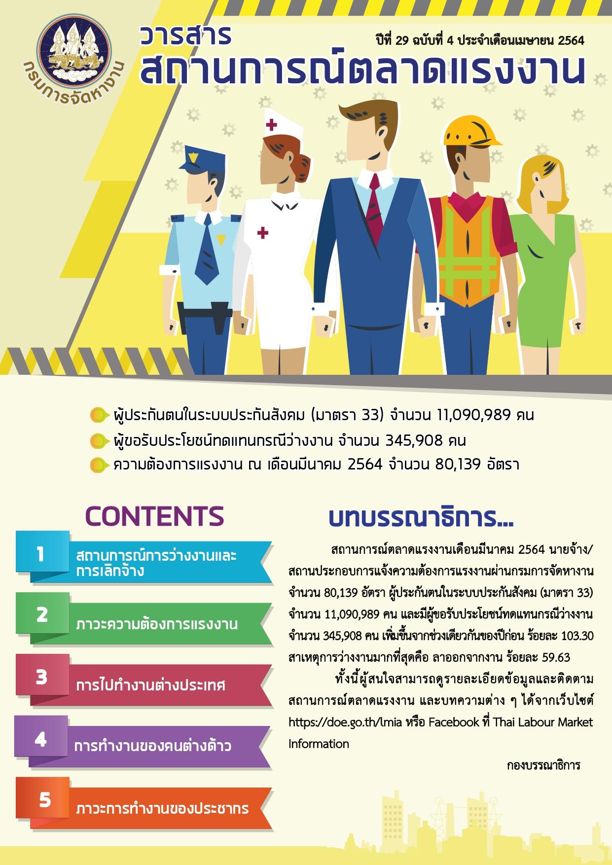 วารสารสถานการณ์ตลาดแรงงานประจำเดือนเมษายน 2564
