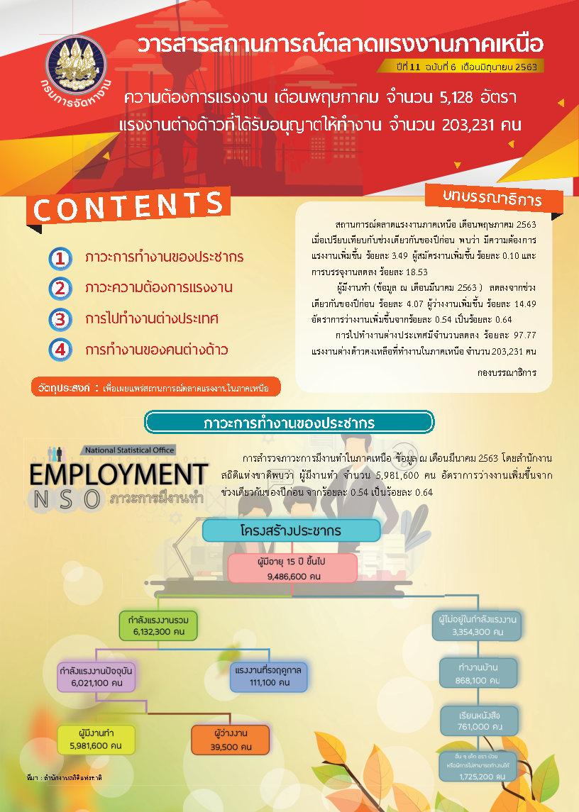 วารสารสถานการณ์ตลาดแรงงานภาคเหนือ ประจำเดือนมิถุนายน 2563