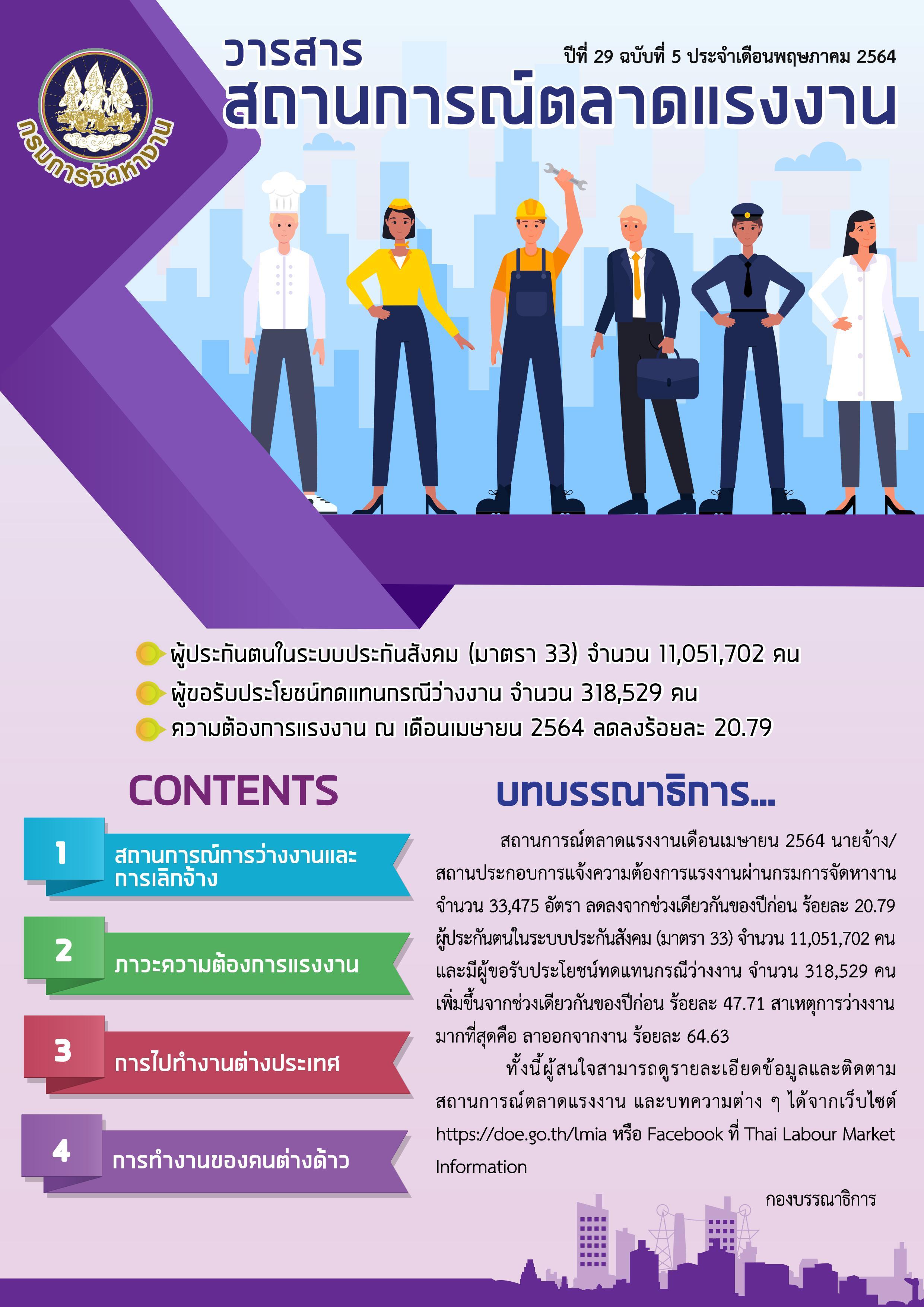 วารสารสถานการณ์ตลาดแรงงานประจำเดือนพฤษภาคม 2564