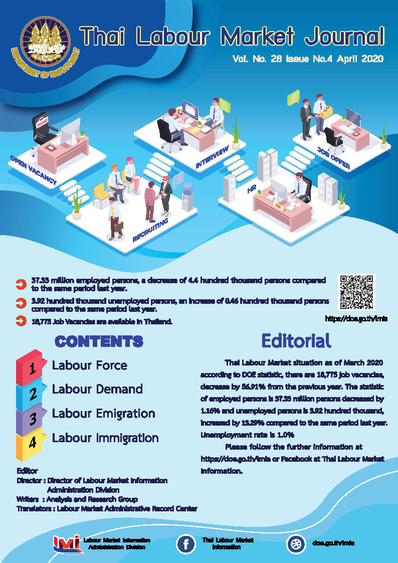 Thai Labour Market Journal (April 2020)