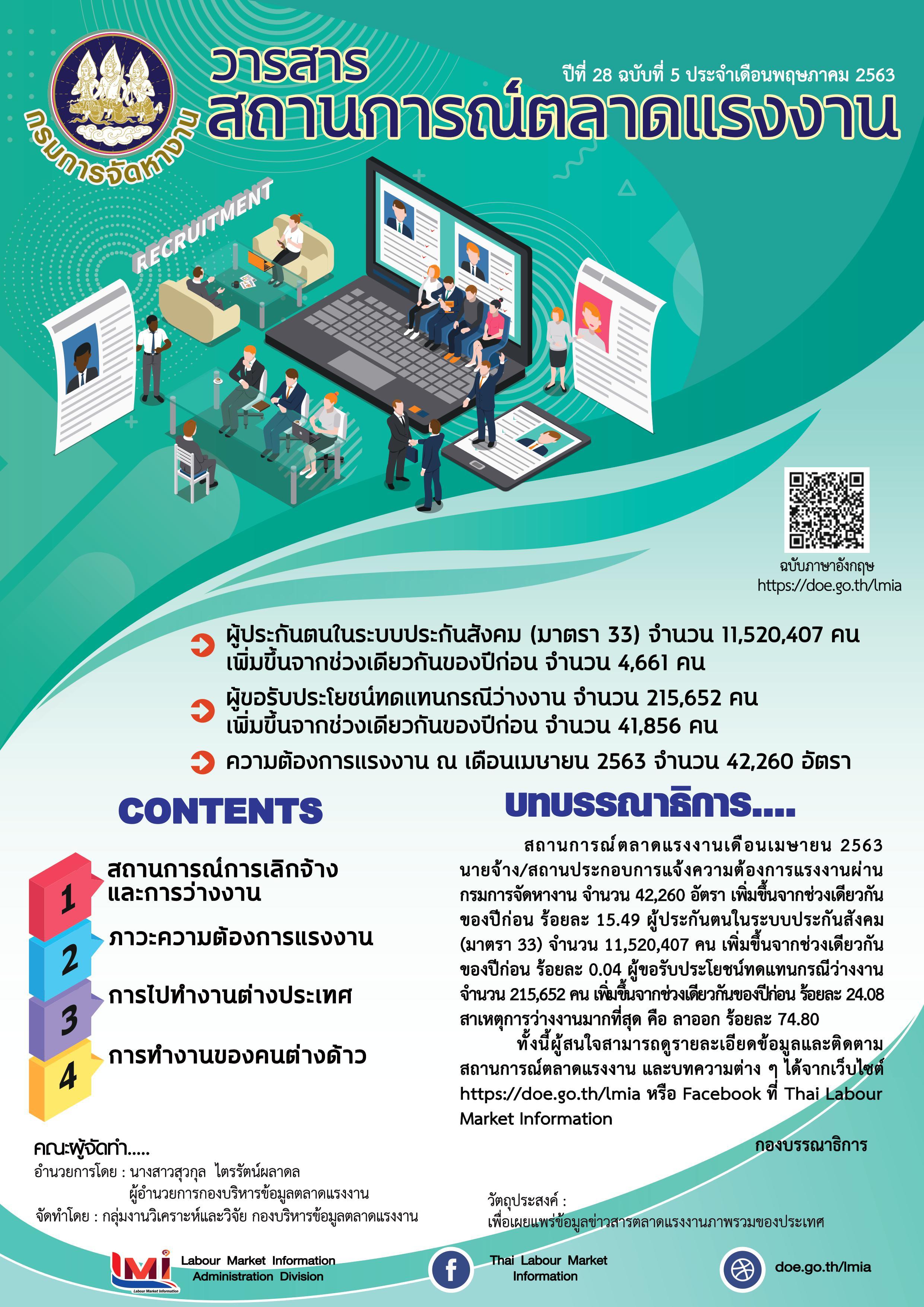 วารสารสถานการณ์ตลาดแรงงานประจำเดือนพฤษภาคม 2563