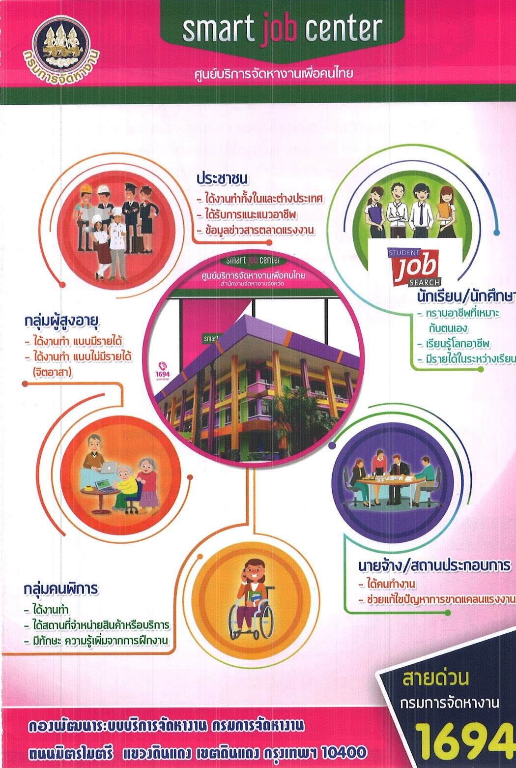 ศูนย์บริการจัดหางานเพื่อคนไทย