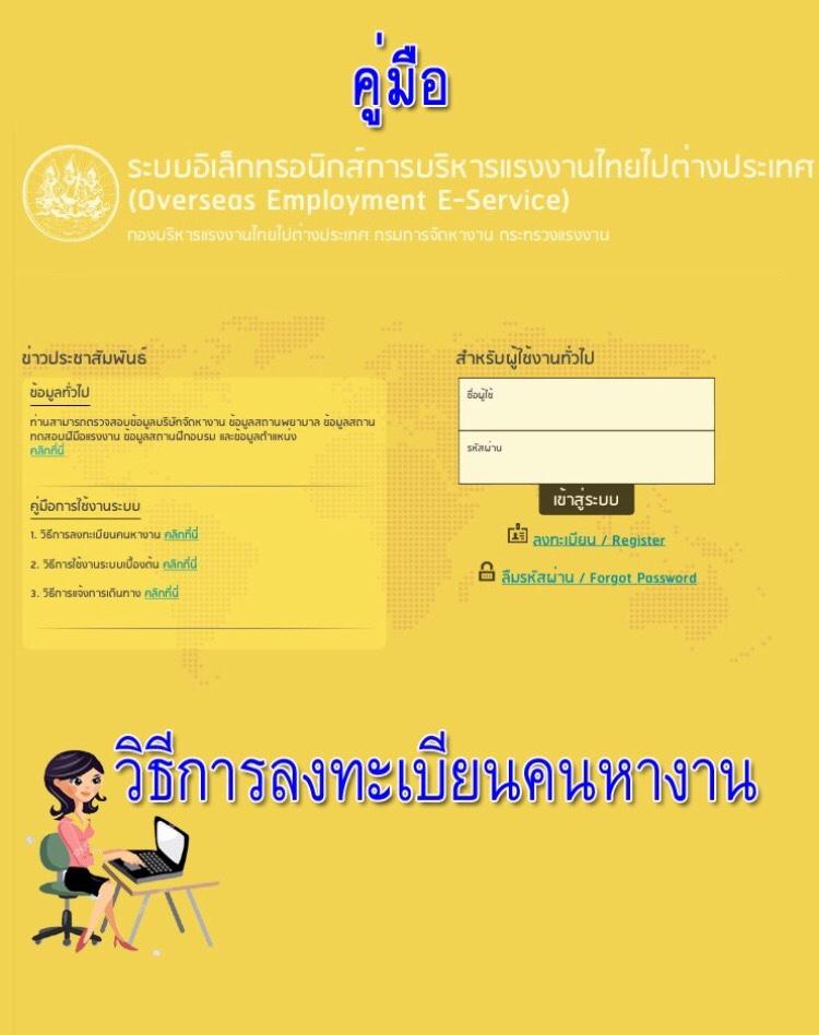 ปกคู่มือการการลงทะเบียนคนหางานในระบบอิเล็กทรอนิกส์การบริหารแรงงานไทยไปต่างประเทศ (Overseas Employment E-Service)