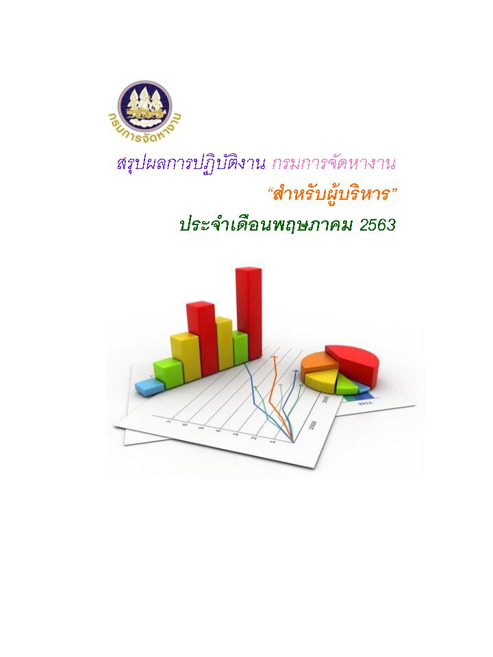 สรุปผลการปฏิบัติงาน กรมการจัดหางาน สำหรับผู้บริหาร ประจำเดือนพฤษภาคม 2563
